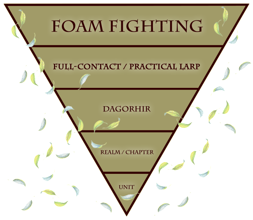 Foam Fighting Structure